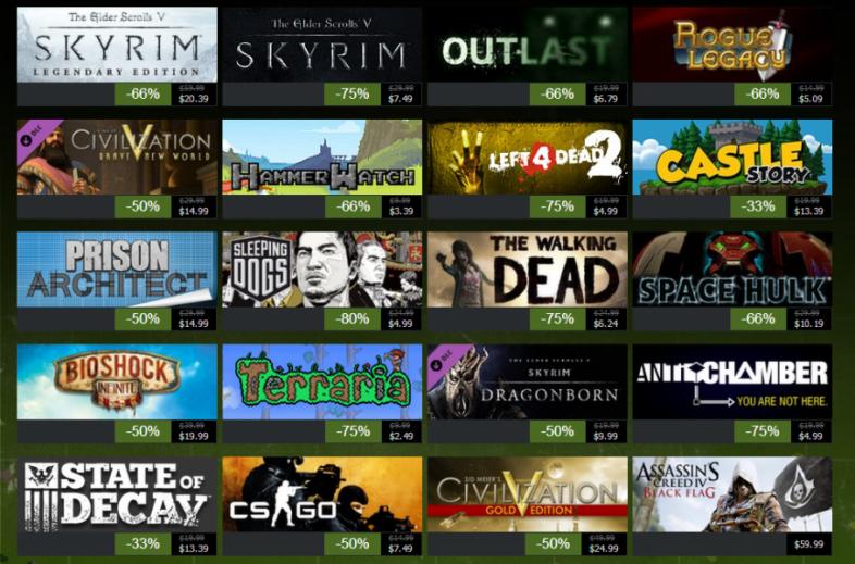 Cele mai bune jocuri online pentru PC
